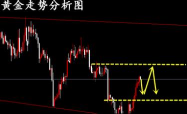 冷艺婕:2.23黄金反转修正趋势并线解析 原油回升跟多