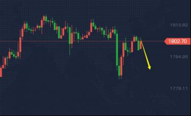 谭鑫晟:2.25现货黄金操作建议及黄金价格走势分析