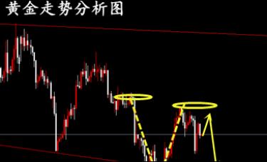 冷艺婕:2.25黄金趋势并线下行 金油日内维持右侧交易