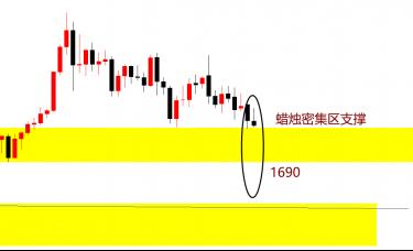 赵博文:最为担心的事情发生了! 黄金继续抄底吗?