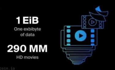 Filecoin承载数据之海 三五年后FIL币价望尘莫及