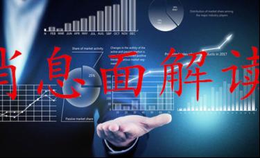 陈召锡3.3黄金现价涨跌分析;黄金原油独家短线解套操作建议策略