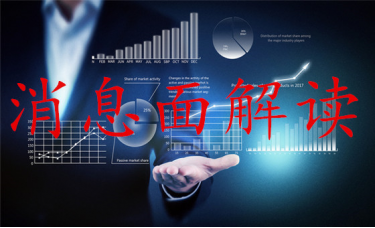 陈召锡3.4黄金原油解套策略.投资黄金白银TD行情分析及操作