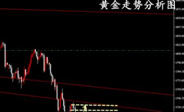 冷艺婕:3.4黄金1720维持右侧趋势空告捷 原油看区间