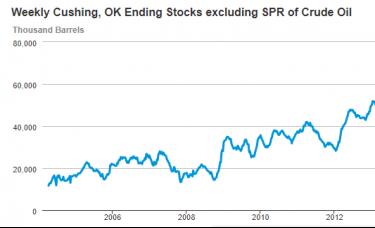 ATFX:OPEC+会议增产幅度不及预期,原油创出近期新高