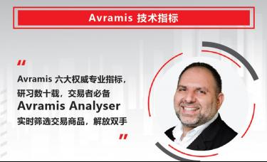 3月9日 Avramis 指标策略报告