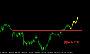 茂林读经:黄金还有新高,原油关注64.5