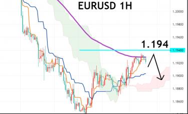 ZFX山海证券:欧元兑美元/美国原油走势分析及操作建议 (3月11日)