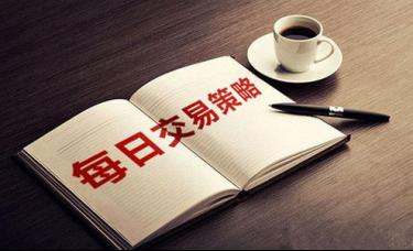 王锦磊 : 3.12黄金周线收官,空头来袭?最新黄金走势分析