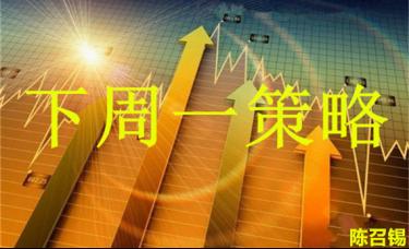 陈召锡3.13黄金¥原油白银下周多空精准操作建议及行情预测解析