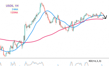 ZFX山海证券:美油/黄金的走势分析及操作建议 (3月15日)
