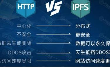 IPFS到底值得投资吗?