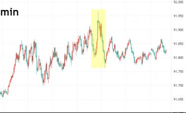 ZFX山海证券3月16日新闻总结:重要经济数据及国际要闻