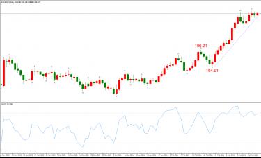 ATFX晚评0317:欧元、黄金、原油、美股,中线D1