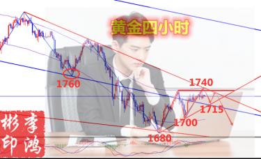 李鸿彬:3.18黄金白银是涨还是跌?美联储决议行情走势分析