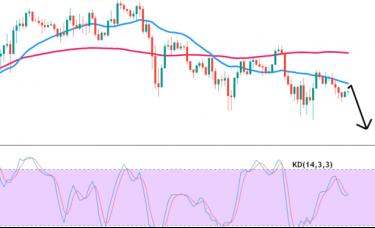 ZFX山海证券:美油/黄金走势分析及操作建议 (3月18日)