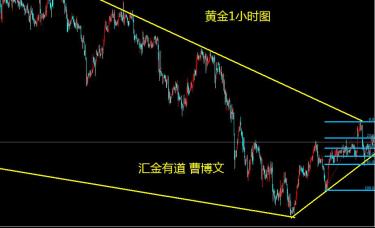 汇金有道-曹博文:黄金会否展开1676以来的第三波反弹