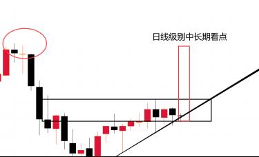 赵博文:黄金区间继续震荡,中长线继续持仓吗?