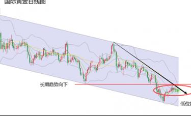 黄力晨:美元刷新年内新高 白银承压再创新低