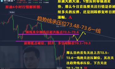 李鸿涛:7.24下周黄金能否打破震荡局势?后市如何选择方向?