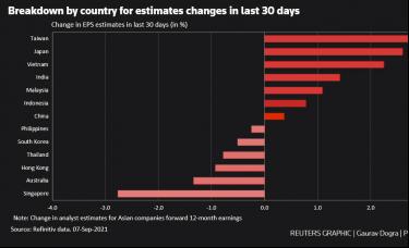 ATFX恒指追踪:恒生科技股拉低大市, 但后市乐观!