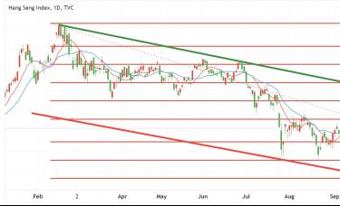 ATFX恒指追踪:疫情添不确定性,港股下挫失守26000