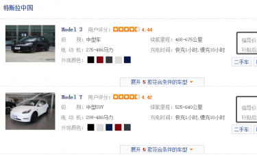 ATFX港股:谁,会成为中国版的特斯拉?