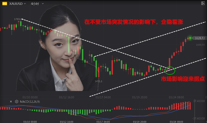周三自画图_副本.png