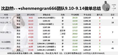 9.15总结图_副本.png