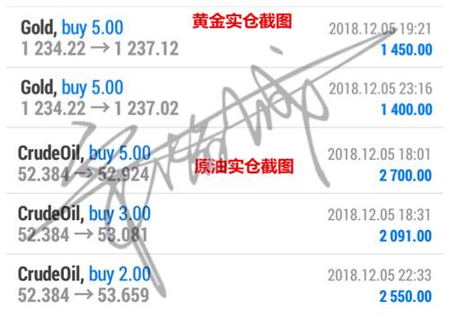 12.5交易总结.jpg