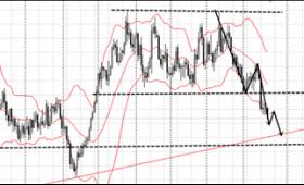 美元指数强势上涨黄金跌破低点,5.21黄金原油行情走势分析