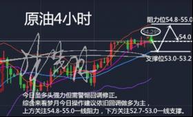 林梦月:1.22晚间黄金原油走势解析,黄金晚间能否重回90大关?