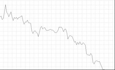 嘉盛集团:重回6时代稳了?美国取消中国汇率操纵国认定