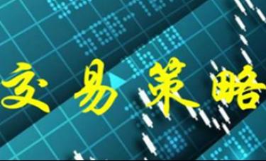 孙晨亮:1.20美盘黄金原油交易策略丨中东石油供应中断