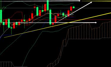 张尧浠:黄金前景看涨不变、1570上方逢低看涨