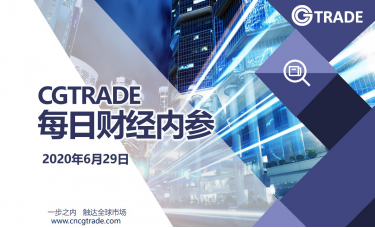 CGTRADE 市场热点:华尔街主要股指急挫逾2%;油价本月第二周下跌;4月全球贸易活动创纪录暴跌;英国债券收益率跌至创纪录低点