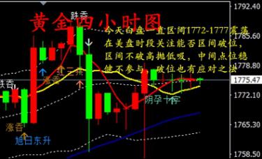 谭鑫晟:7.3黄金白盘区间震荡 美盘黄金走势分析操作建议