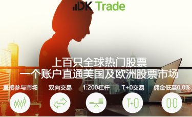 DK Trade市场综述:美零售数据显著放缓 欧盟恢复基金恐难产