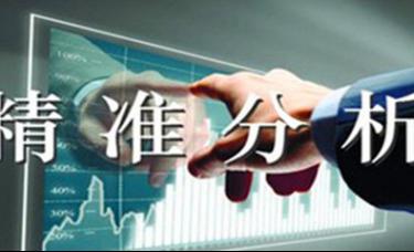 黄金欧盘策略:零售销售数据利好国际黄金 金价日线止跌震荡。