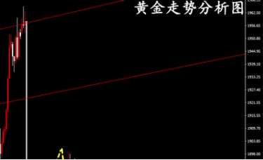 冷艺婕:11.19黄金反弹修正走跌有望新低  原油日内短空