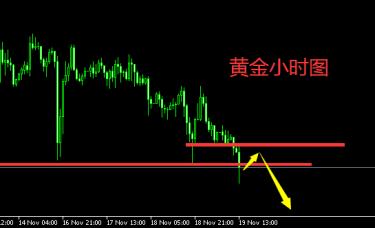 茂林读经:黄金大跌在即?原油防守低多