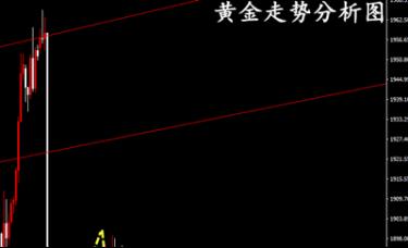 冷艺婕:11.19黄金趋势空连胜告捷 原油回升短空
