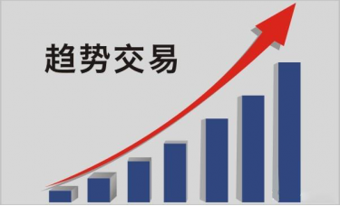 叶香菱:新手投资期货有什么方法可以赚钱?短线趋势是最简单的!
