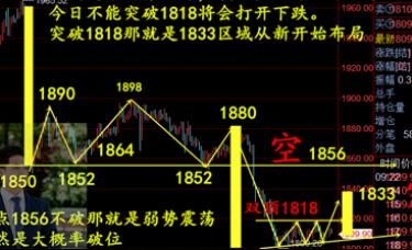 李善策:11.27黄金TD白银依旧区间震荡,亚欧盘分析