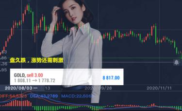 马迎钰经济回升冲击黄金趋势偏空,下周多单能解吗