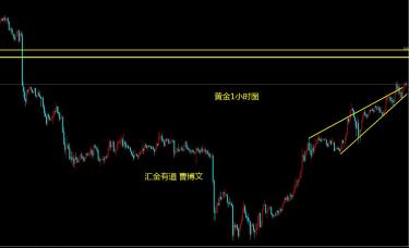 汇金有道-曹博文:黄金的反弹动能减弱