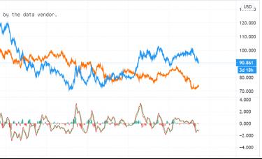 嘉树:长期美债收益率和美元指数的爱恨情仇