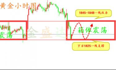 金盛达:12.10黄金白银急跌后趋势转换操作策略