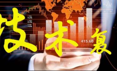 刺激法案最后争端,黄金上涨趋势落空?早间市场如何装换?