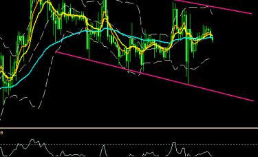 ZFX山海证券: 新刺激方案添变数 华尔街高位回落